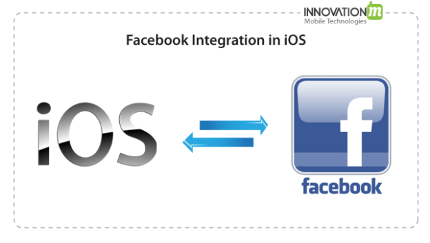 Facebook Integration in iOS