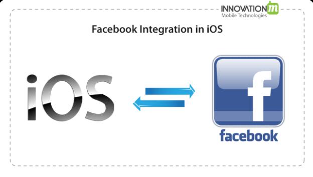 Facebook Integration in iOS