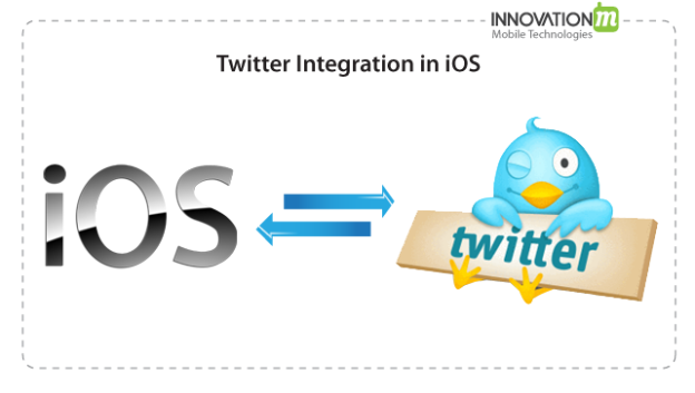 Twitter Integration in iOS