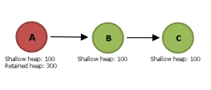 heap_explamation