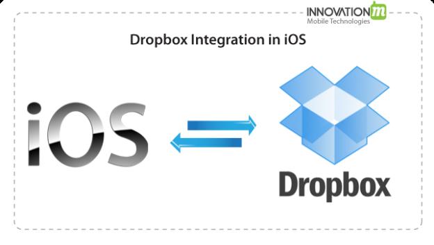 InnovationM Dropbox Integration In iOS