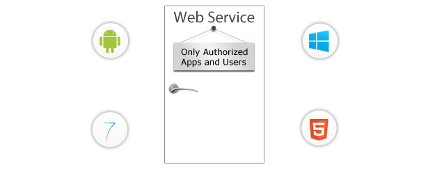 InnovationM Secure Webservice Integration Mobile Apps