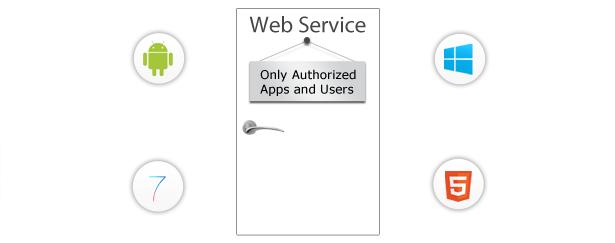 InnovationM Secure Webservice Integration Mobile Apps