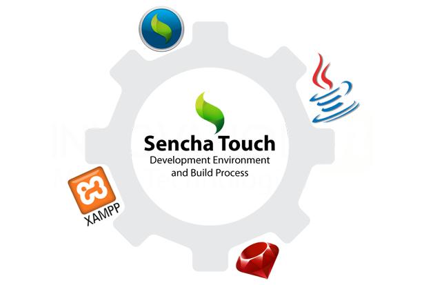 InnovationM Sencha Touch Dev Environment