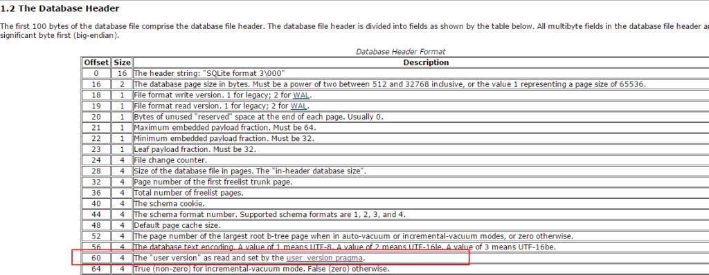 InnovationM Android Database Version - Database Header