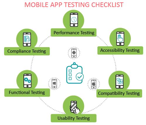 mobile-app-testing-checklist-banner