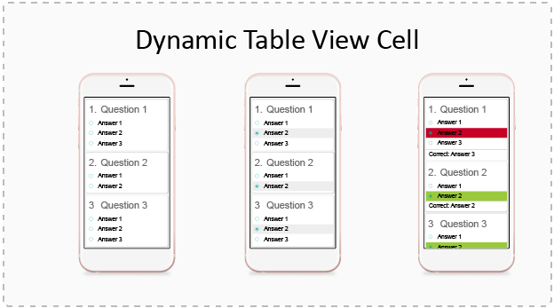 Dynamic Table View Cell
