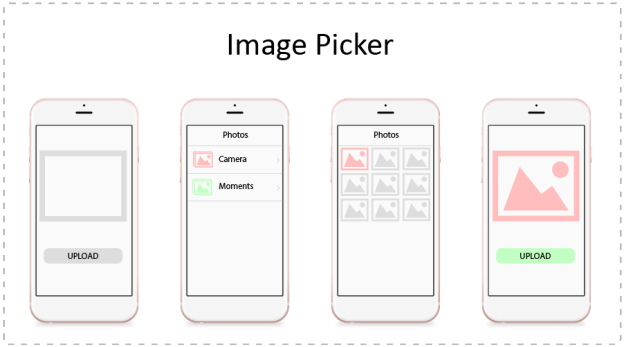 Image Picker