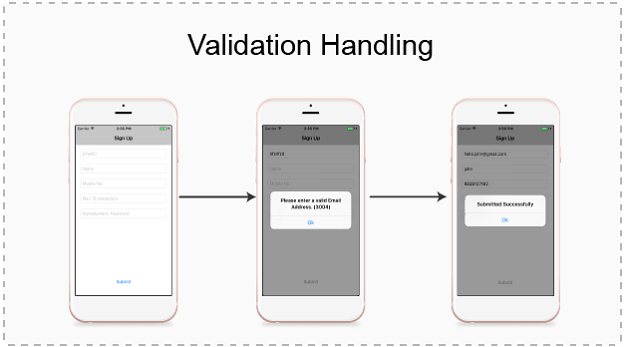 Validation Handling