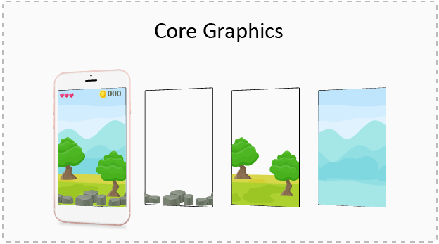 Core Graphics