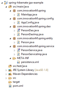 Using the Spring Data JPA - DZone Java