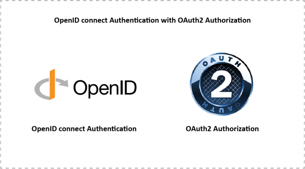 OpenID connect Authentication with OAuth2 Authorization