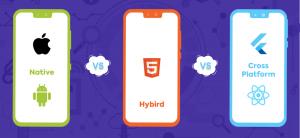 Native, Hybrid and Cross-platform