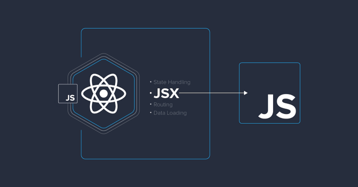 JAVASCRIPT XML and JS